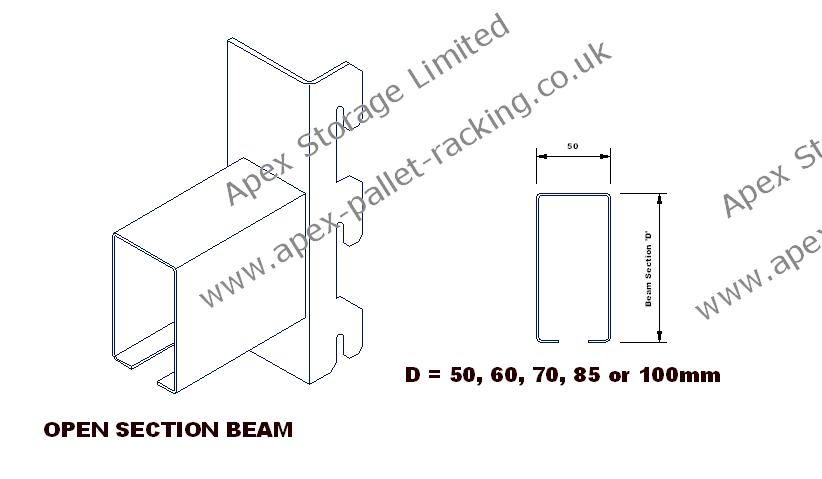 Apex_Open_Beams