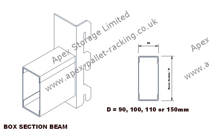 Index of racking for How to build a box beam